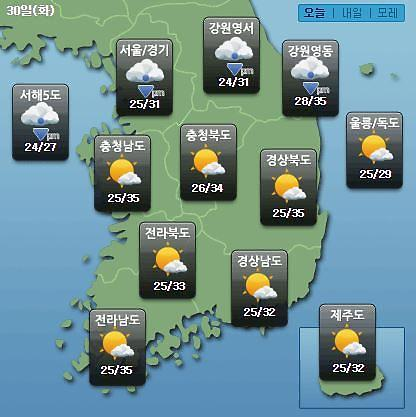 [今日天气预报] 桑拿天+热带夜 中 首尔等中部地区雷阵雨…白天最高气温35℃