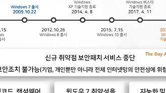 """MS 윈도7 기술지원 종료 6개월전... """"해킹 위험, 이렇게 대비하세요"""""""