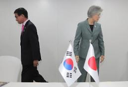 .S. Korean and Japanese foreign ministers fail to narrow differences over trade row: Yonhap.