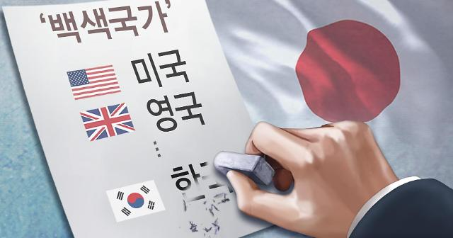 """日本今日举行内阁会议 预计会将韩国移出""""白色清单"""""""