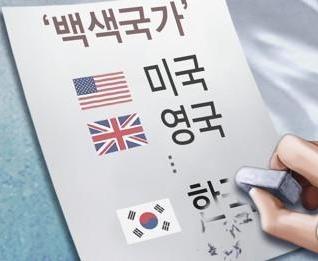<快讯>定了!日本把韩国从白色清单除名