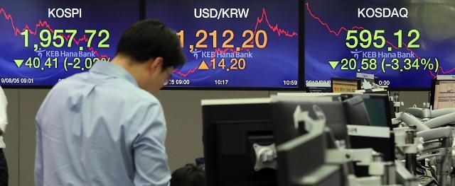 검은월요일 금융시장 요동…코스피·코스닥 추락, 원달러 환율 1200원 돌파