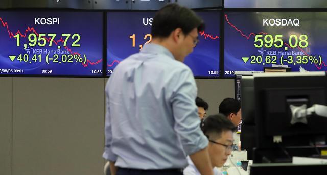<简讯>韩KOSDAQ启动临时停牌措施