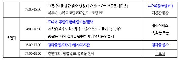 [사고] '쏙쏙 빠져드는 인공지능 학습캠프' 오는 7일 개최