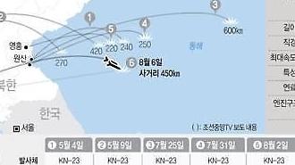 [김정래의 소원수리] 김정은 국무는 新新新... 정경두 국방은 中中中