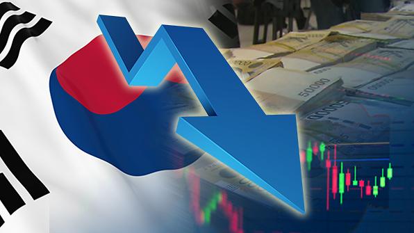 韩现代经济研究院:韩国潜在经济增长率跌至2.5% 且将持续下跌