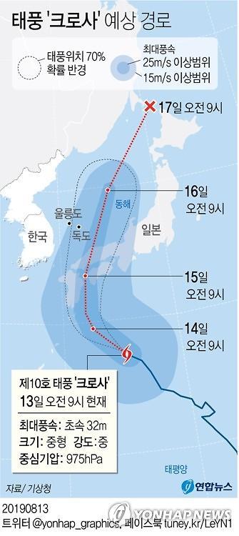 태풍 '크로사' 15일 일본 관통할 듯