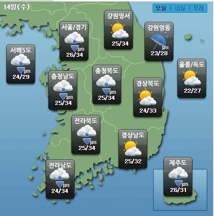 [오늘의 날씨 예보] 10호 태풍 크로사 영향 비, 일부 천둥·번개 강한 소나기…낮 최고 35도