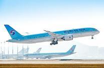 大韓航空、上半期の営業利益467億ウォン…前年比82%減少