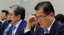 .Cheong Wa Dae urges N. Korea to stop firing projectiles, calls for upgrade of inter-Korean ties: Yonhap.