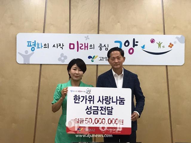 경기북부 사랑의열매, 한가위 지원사업 10개 시군지원