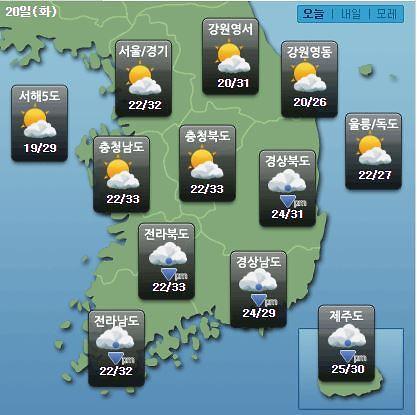 [오늘의 날씨 예보] 울산·거제날씨 등 남부 한때 소나기, 낮 최고 33도…미세먼지 나쁨~보통