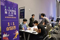 .全球百强初创公司普遍认为进军韩国受限.
