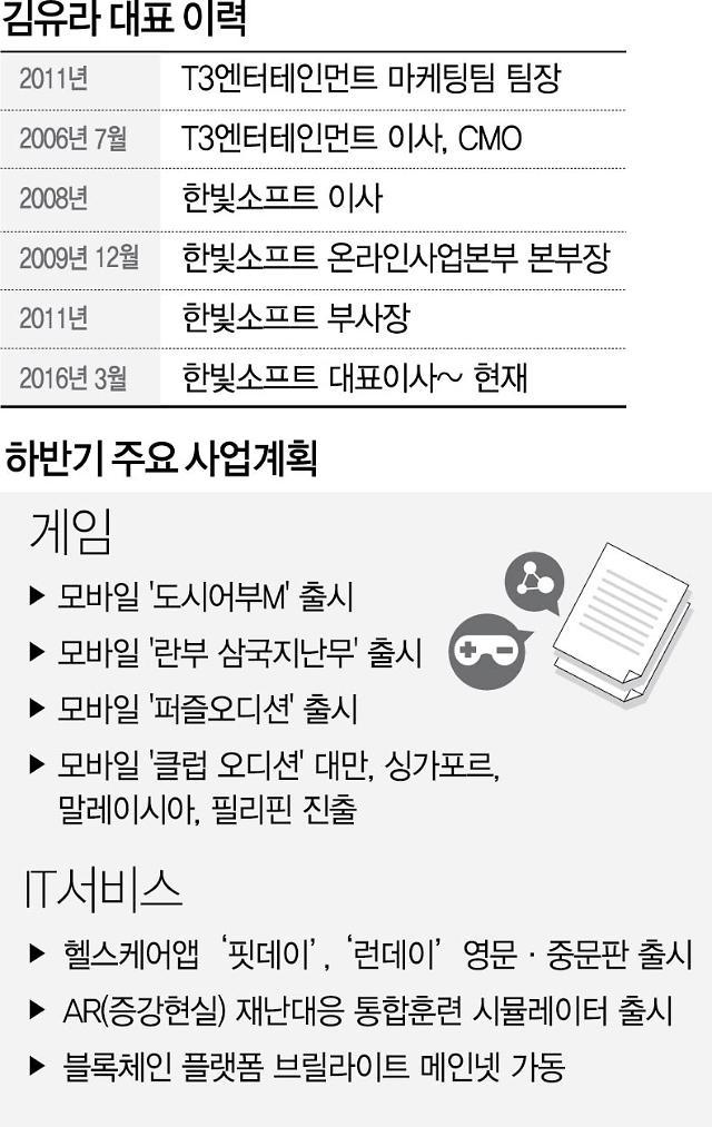 """[아주초대석]김유라 한빛소프트 대표 """"글로벌 IT서비스 기업으로 도약할 것"""""""