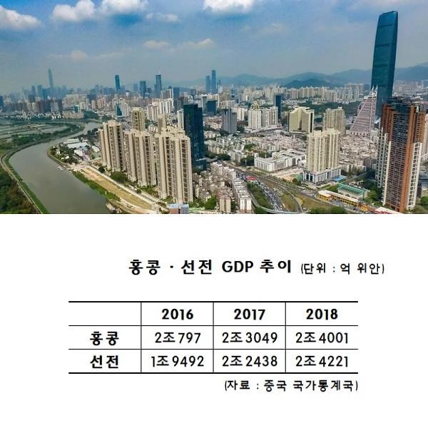 [특파원스페셜]중국식 화초 선전, 글로벌 잡초 홍콩 뛰어넘을까