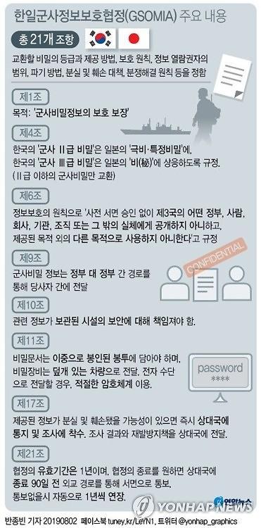韓 지소미아 종료에 계산기 두드리는 中...韓日 갈등 관망