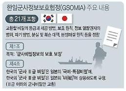 .韩国政府终止GSOMIA...中方观望韩日矛盾.
