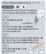 Hàn Quốc rút khỏi Hiệp định Chia sẻ thông tin tình báo quân sự (GSOMIA) với Nhật Bản