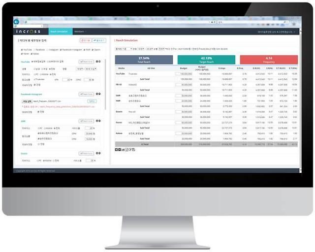 인크로스, 디지털 광고효과 예측 '아이리치보드 2.0' 론칭… SKT와 협업중