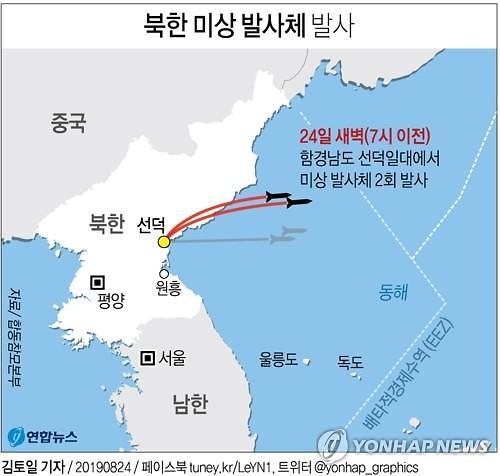 북한, 미사일 발사… 고도 97㎞·비행거리 380여㎞·마하 6.5