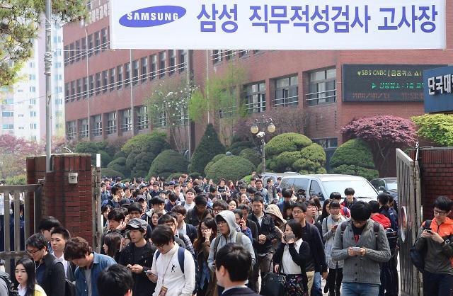 调查:逾五成韩国大企业下半年未敲定或无招新计划
