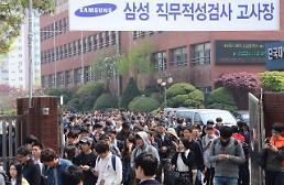 .调查:逾五成韩国大企业下半年未敲定或无招新计划.