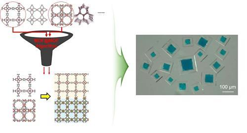 KAIST-UNIST, 컴퓨터 시뮬레이션 활용한 금속 유기 구조체 합성 첫 성공