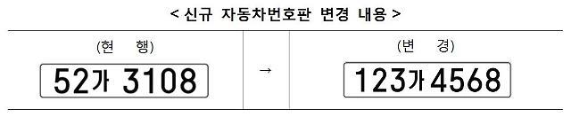 경남도 차량번호인식카메라 시스템 교체 완료율 90%