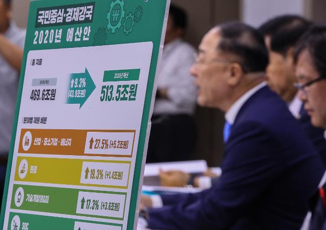 韩政府敲定2020财年预算案 超高额扶持经济
