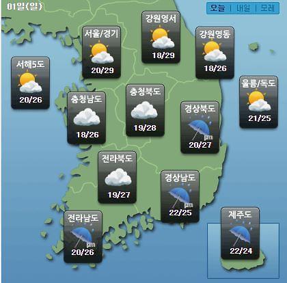 [오늘의 날씨 예보] 전국 흐림, 남해안·제주도 폭우…미세먼지 좋음