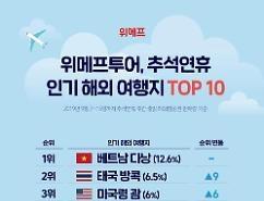 Hàn Quốc tẩy chay kinh tế Nhật Bản, chuyển hướng du lịch đến các khu vực Đông Nam Á.