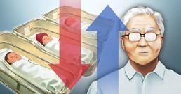 .韩国人口将从2028年起负增长.