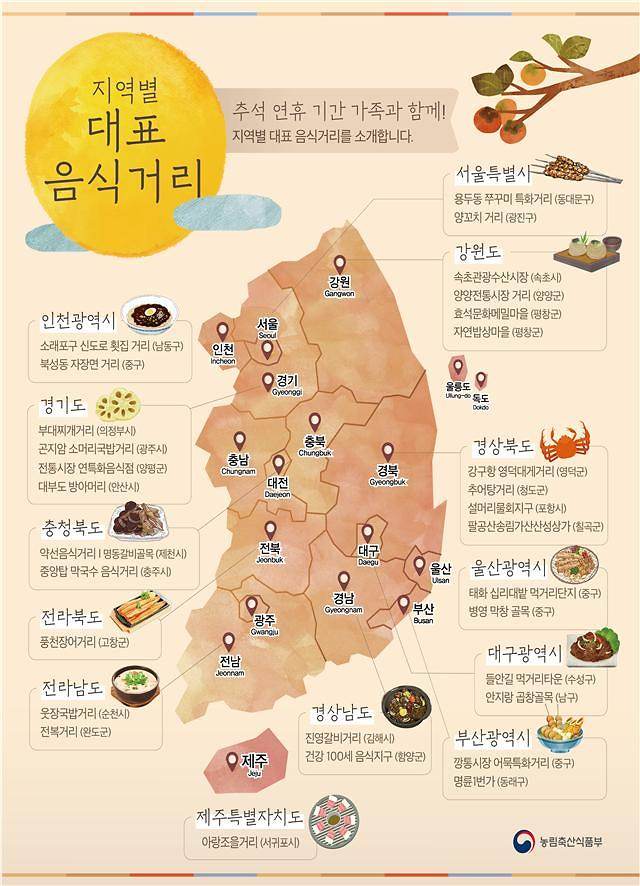 [네이버포스트]가족과 함께 찾는 전국 음식거리 30곳 어디?