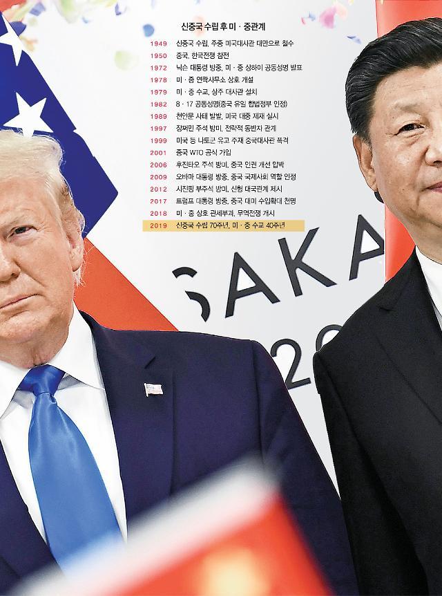 [신중국 70년]불혹 맞은 미·중 관계, 패권전쟁 결말은