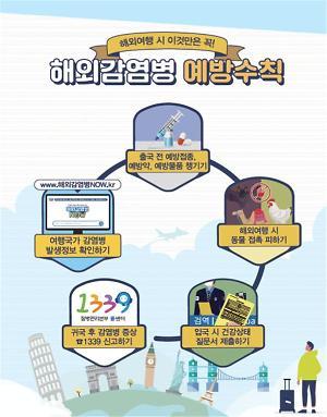 질본, 인천공항서 여행구급세트 무료로 지급