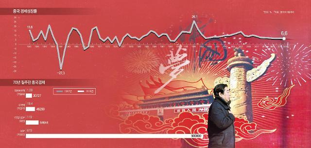 [신중국 70년]70년 질주 中경제…무역전쟁에 제동걸리나