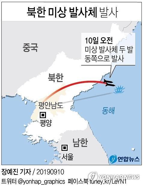 [북한 발사체 발사] 일본, 韓日지소미아 포기 하나