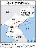 [北朝鮮、飛翔体発射] 日本、韓日ジーソミア放棄するのか