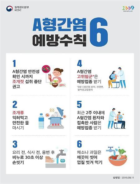 """조개젓 A형 간염의 원인 """"당분간 조개젓 절대 먹지 마세요"""""""