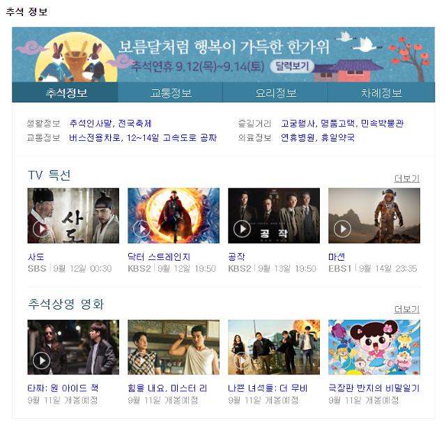 교통정보부터 TV특선영화, 차례상 차리기까지...포털 네이버·다음으로 연휴 준비 끝