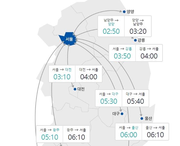 [교통상황] 오후 5시 기준 부산~서울 6시간 40분 등 전국 정체