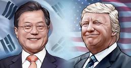 .文在寅将出席联合国大会并会见美国总统特朗普.