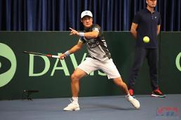 .戴维斯杯网球赛:韩国战胜中国晋级世界组资格赛.