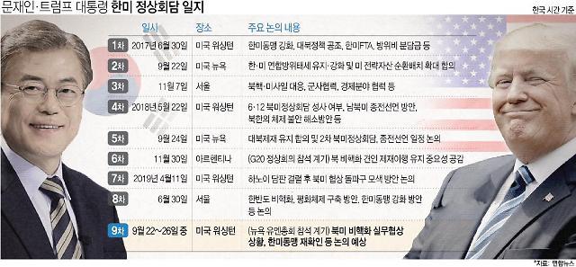 [9월 16일 조간칼럼 핵심요약] 韓美 정상회담, 다시 시작된 중앙은행의 돈 풀기 경쟁