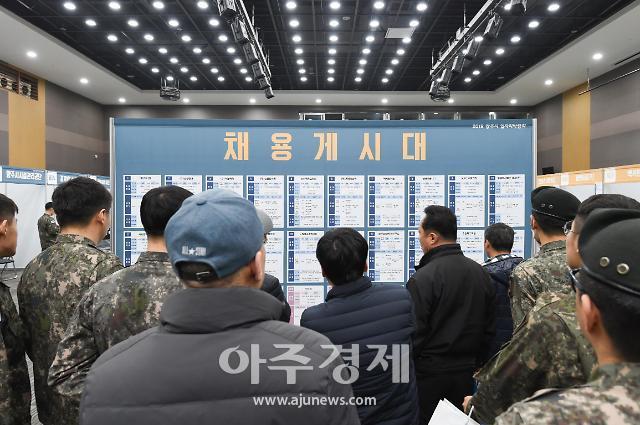 양주시, 다시 뛰자! 2019 경기북부 중장년 일자리 박람회 참여기업 모집