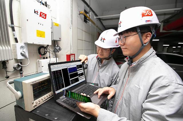 KT, 스마트빔 패턴 동기화로 실내·지하 5G 커버리지 확대