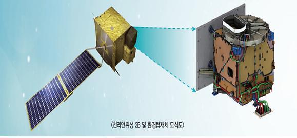 내년 천리안위성 2호(2B) 발사, 미세먼지 추적 더 정밀해진다
