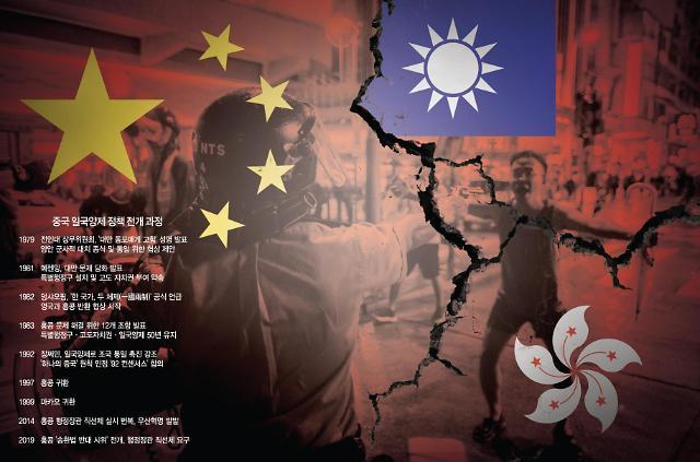 [신중국 70년]덩샤오핑 40년 전 마스터플랜이 흔들린다