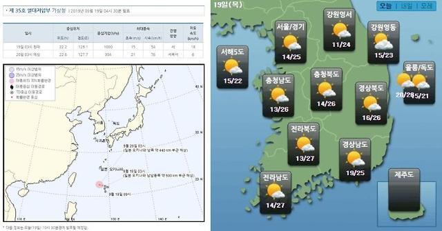 [오늘의 날씨 예보] 아침 최저 9도·낮 최고 27도…예비 태풍경로는?