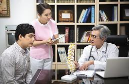 .韩医疗行业从业者数远低于OECD平均水平.